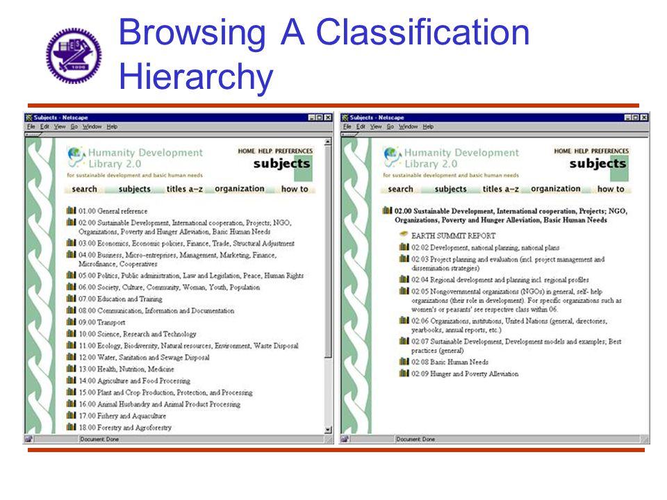 Browsing A Classification Hierarchy