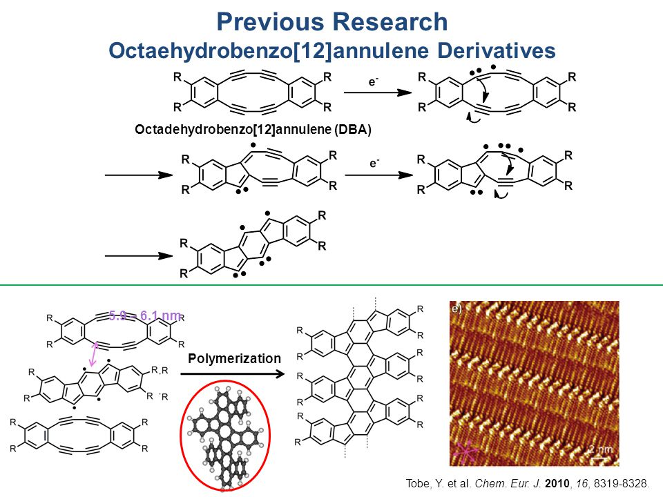 Previous Research Octaehydrobenzo[12]annulene Derivatives Polymerization Octadehydrobenzo[12]annulene (DBA) Tobe, Y.