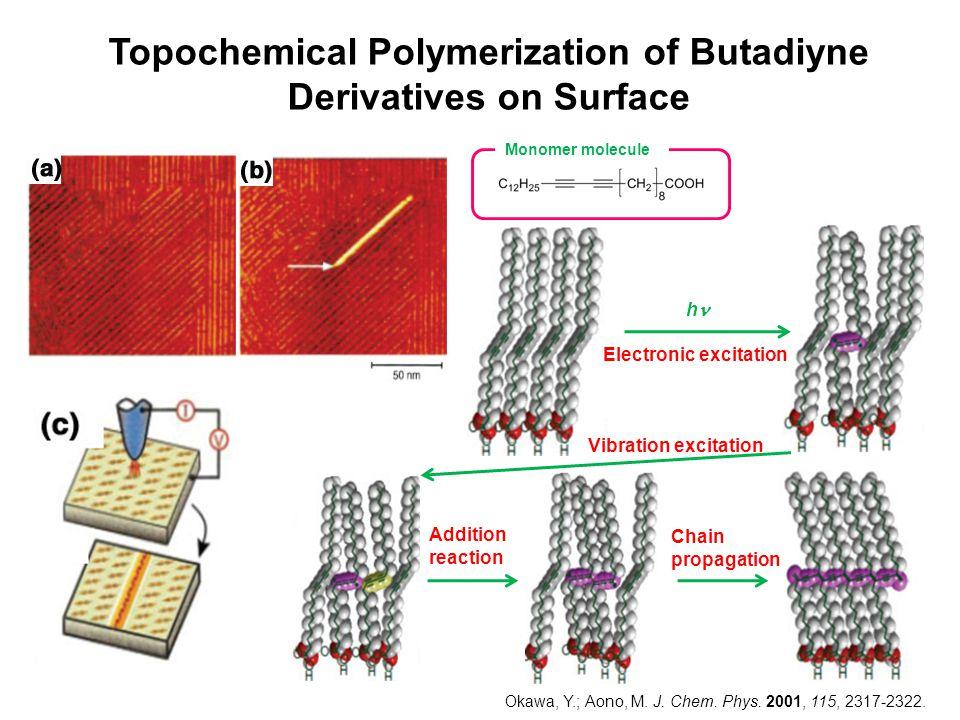 Topochemical Polymerization of Butadiyne Derivatives on Surface Okawa, Y.; Aono, M.