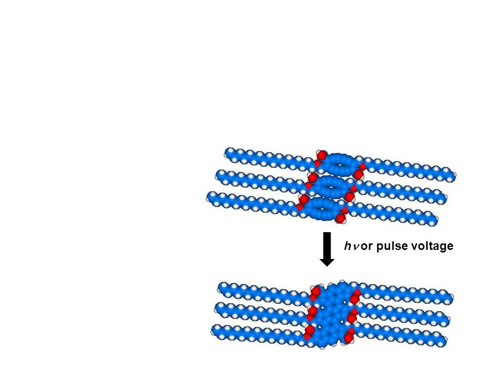 h or pulse voltage