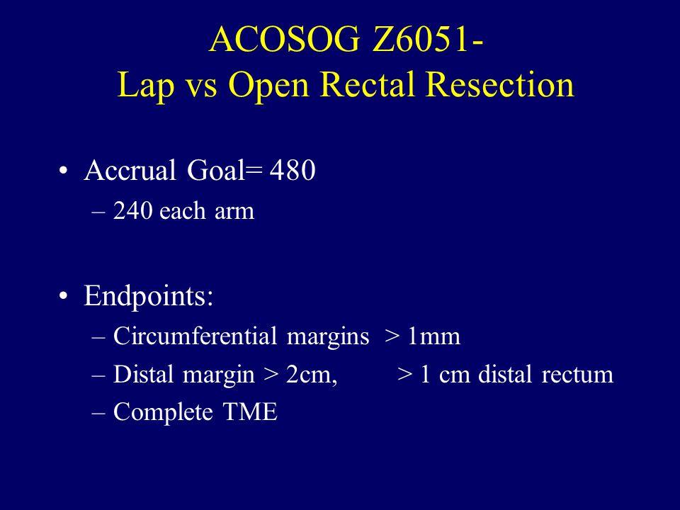 Accrual Goal= 480 –240 each arm Endpoints: –Circumferential margins > 1mm –Distal margin > 2cm,> 1 cm distal rectum –Complete TME