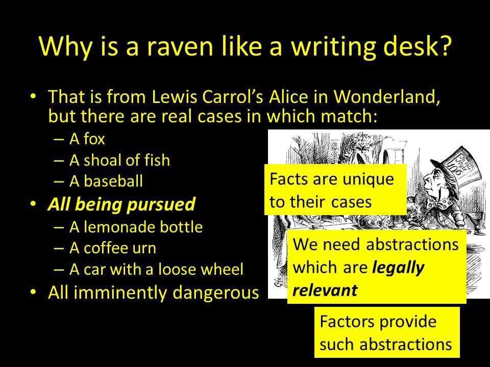 Why is a raven like a writing desk.