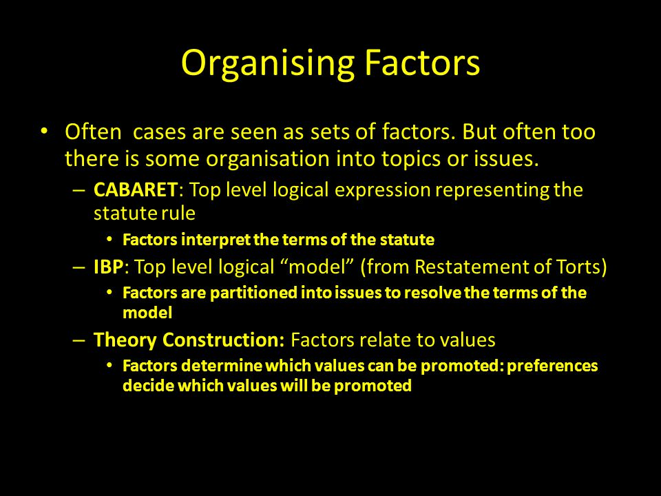Organising Factors Often cases are seen as sets of factors.