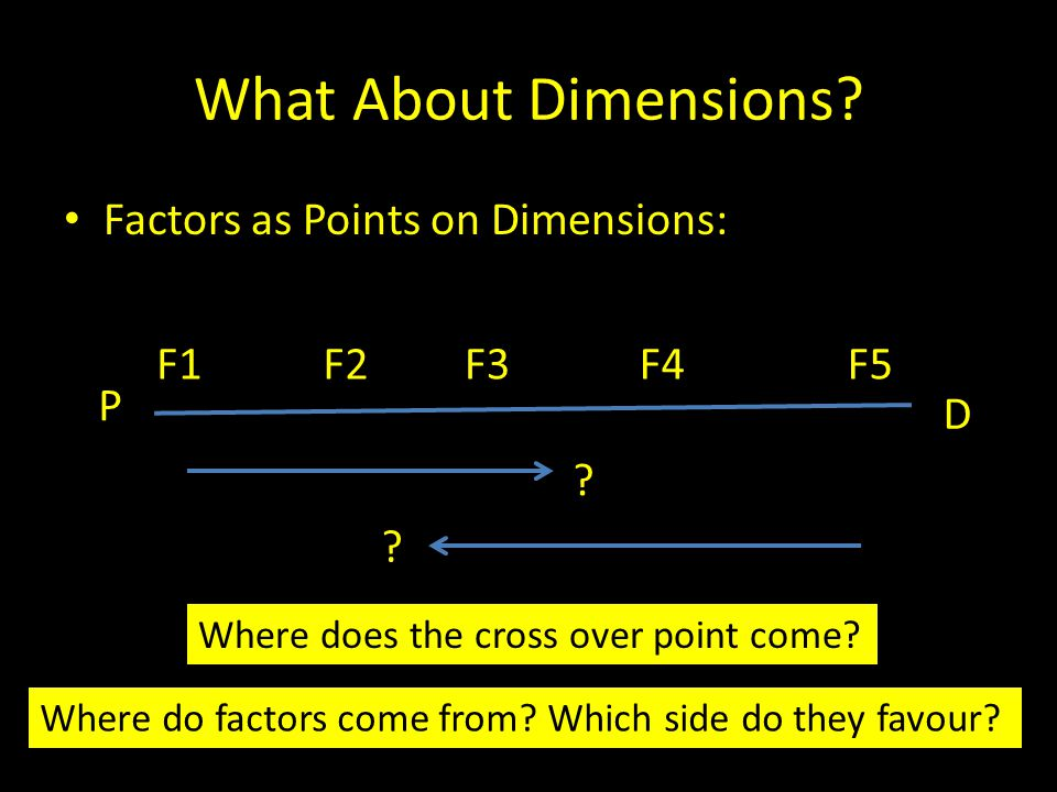 What About Dimensions. Factors as Points on Dimensions: P D F1F2F3F4F5 .