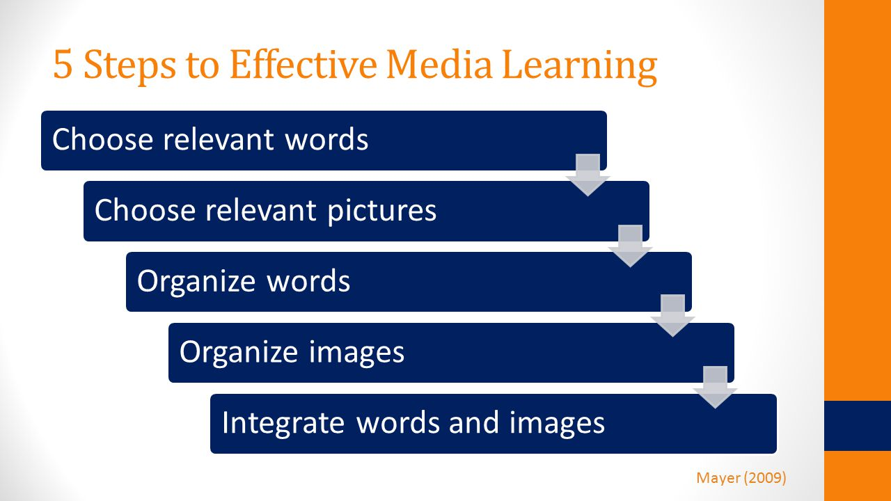 5 Steps to Effective Media Learning Choose relevant wordsChoose relevant picturesOrganize wordsOrganize imagesIntegrate words and images Mayer (2009)