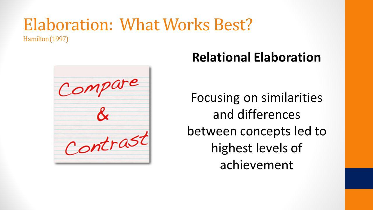 Elaboration: What Works Best.