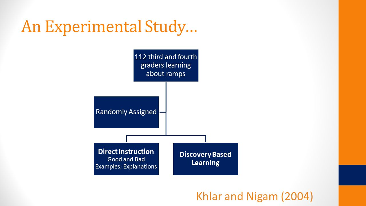 Direct Instruction was more effective! Khlar and Nigam (2004)