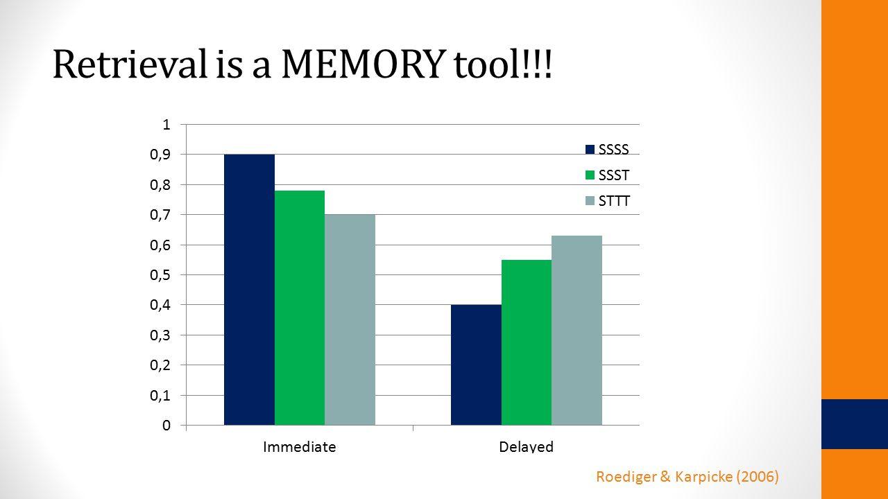 Retrieval is a MEMORY tool!!! Roediger & Karpicke (2006)