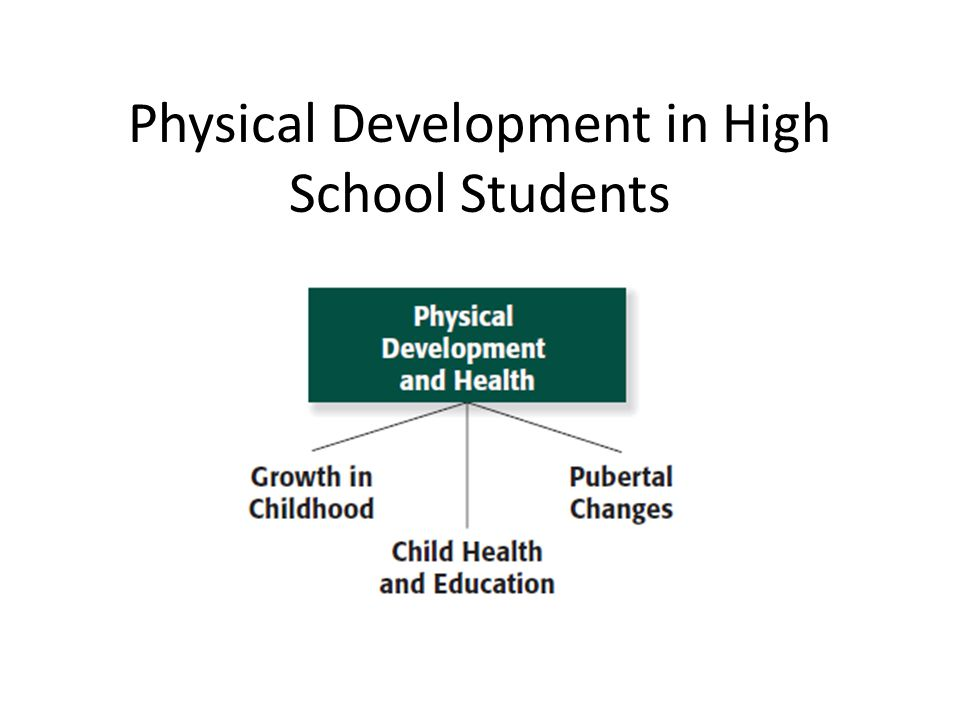 Physical Development in High School Students