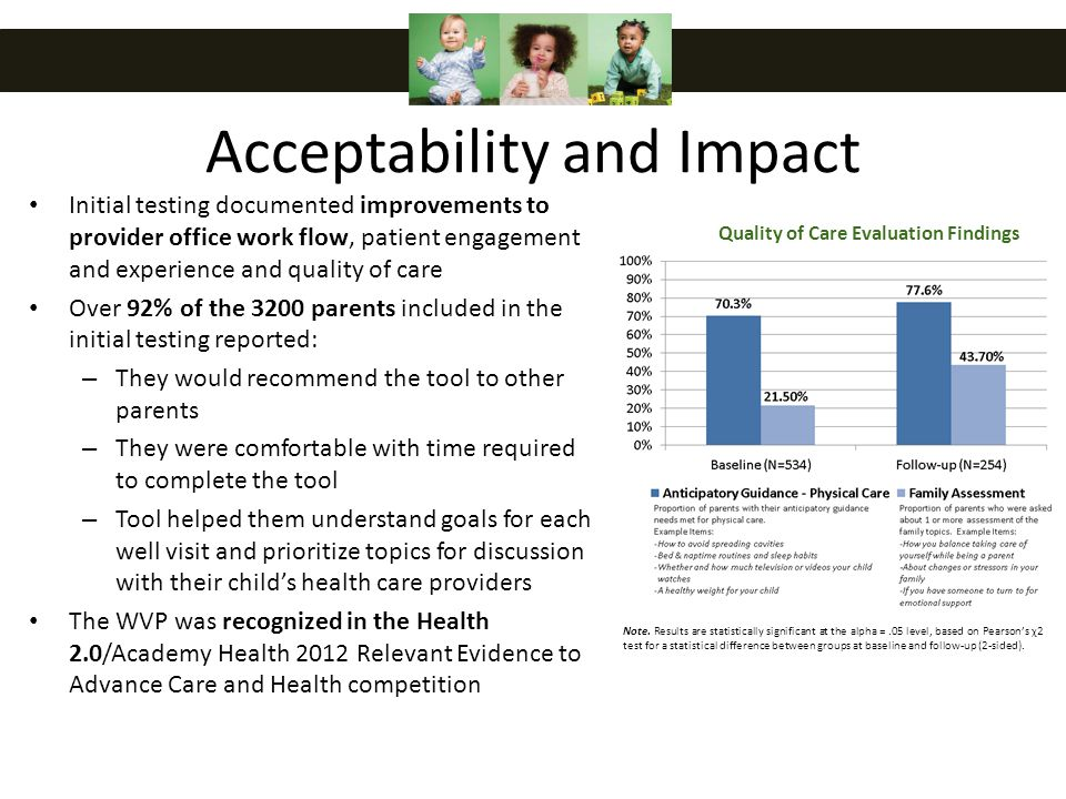 Acceptability and Impact Initial testing documented improvements to provider office work flow, patient engagement and experience and quality of care Over 92% of the 3200 parents included in the initial testing reported: – They would recommend the tool to other parents – They were comfortable with time required to complete the tool – Tool helped them understand goals for each well visit and prioritize topics for discussion with their child's health care providers The WVP was recognized in the Health 2.0/Academy Health 2012 Relevant Evidence to Advance Care and Health competition 15 It not only gets the specific content on the table but it changes the parental expectation… It says this is the kind of stuff that's under the umbrella of a well-visit.