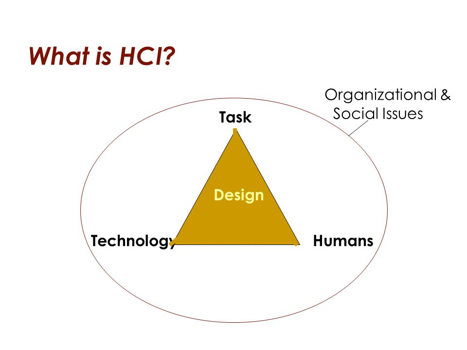 21 Why Study HCI? Business view :  to employ people more productively and effectively - people costs now far outweigh hardware and software costs  p