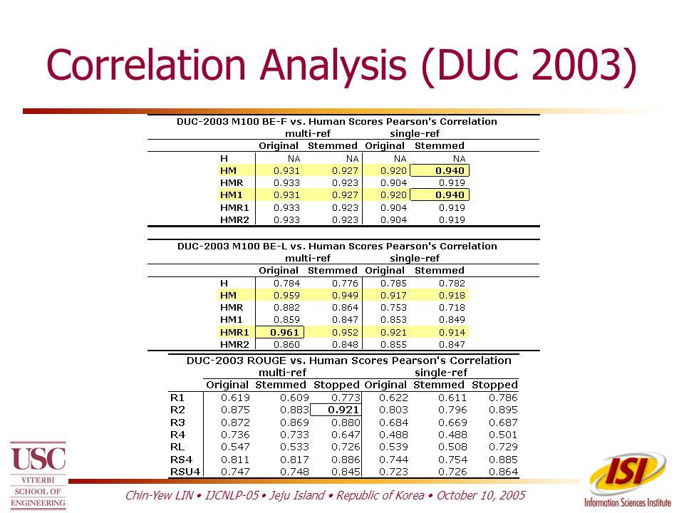 Chin-Yew LIN IJCNLP-05 Jeju Island Republic of Korea October 10, 2005 Correlation Analysis (DUC 2002)