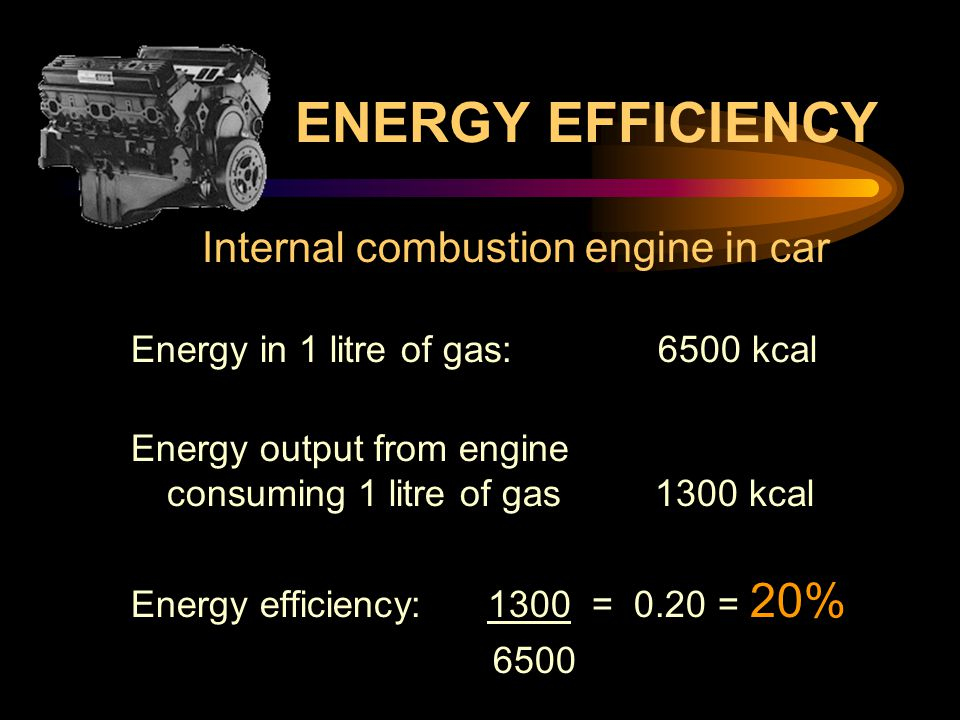 ENERGY EFFICIENCY Internal combustion engine in car Energy in 1 litre of gas: 6500 kcal Energy output from engine consuming 1 litre of gas 1300 kcal Energy efficiency: 1300 = 0.20 = 20% 6500