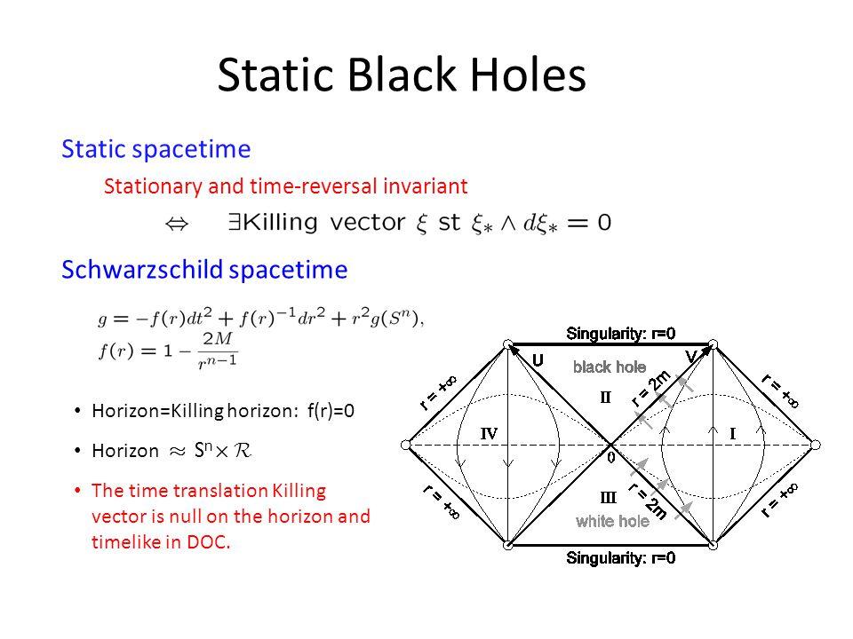 Static Black Holes Static spacetime Stationary and time-reversal invariant Schwarzschild spacetime Horizon=Killing horizon: f(r)=0 Horizon ¼ S n £ R T