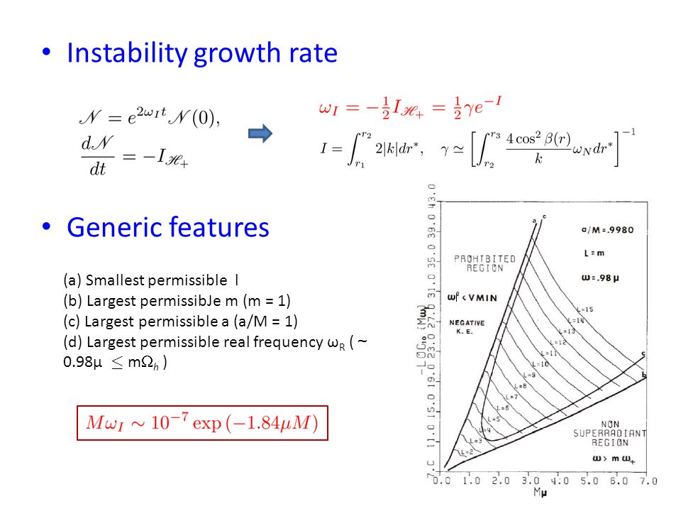 Instability growth rate Generic features (a) Smallest permissible l (b) Largest permissibJe m (m = 1) (c) Largest permissible a (a/M = 1) (d) Largest permissible real frequency ω R ( ~ 0.98μ · m  h )