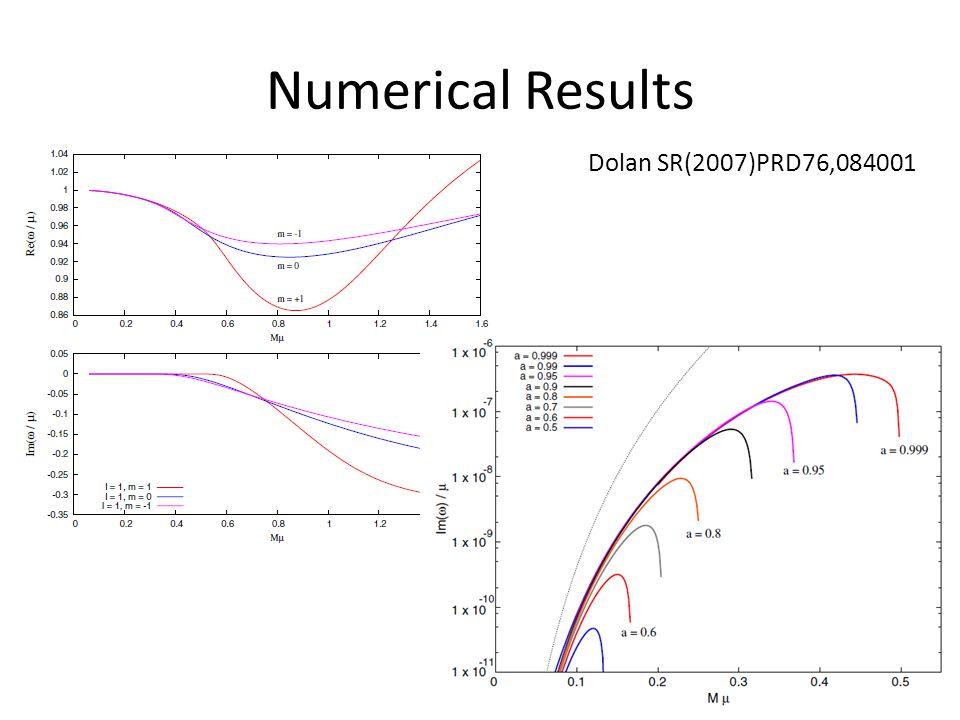 Dolan SR(2007)PRD76,084001 Numerical Results