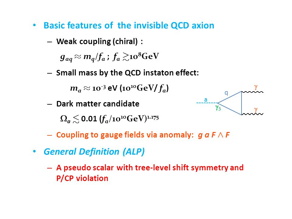 Basic features of the invisible QCD axion – Weak coupling (chiral) : g aq ¼ m q /f a ; f a & 10 8 GeV – Small mass by the QCD instaton effect: m a ¼ 10 -3 eV (10 10 GeV/ f a ) – Dark matter candidate  a.