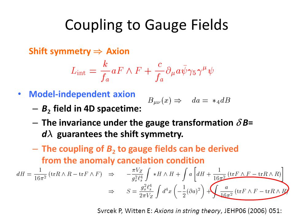 Coupling to Gauge Fields Shift symmetry ) Axion Model-independent axion – B 2 field in 4D spacetime: – The invariance under the gauge transformation  B= d ¸ guarantees the shift symmetry.