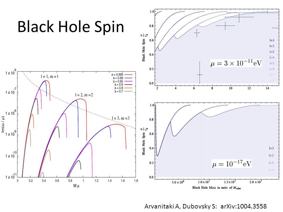 Black Hole Spin Arvanitaki A, Dubovsky S: arXiv:1004.3558