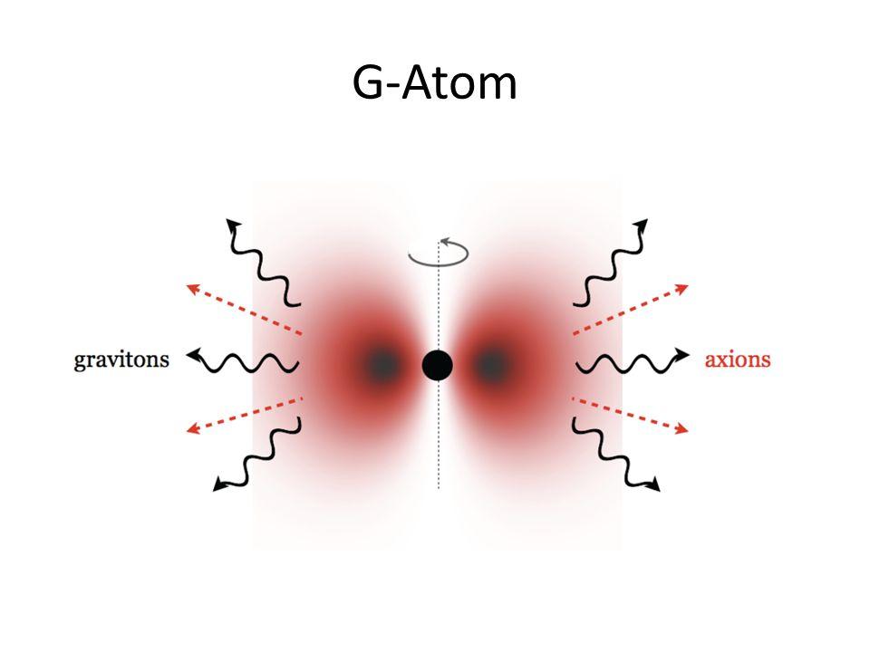 G-Atom