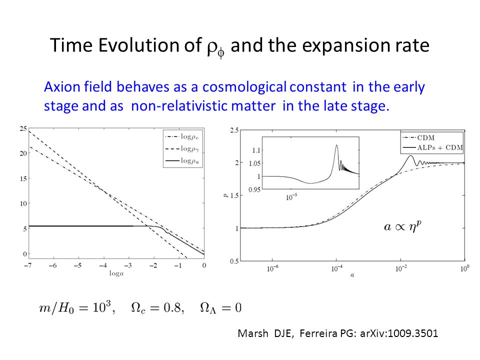 Time Evolution of   and the expansion rate Marsh DJE, Ferreira PG: arXiv:1009.3501 Axion field behaves as a cosmological constant in the early stage