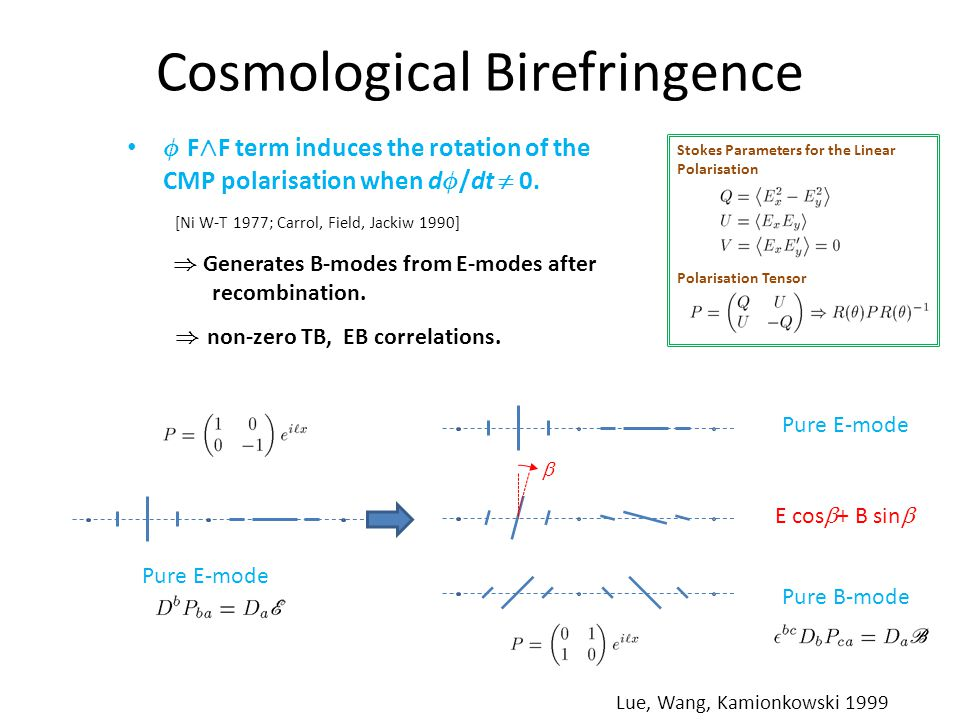 Stokes Parameters for the Linear Polarisation Polarisation Tensor Cosmological Birefringence Á F Æ F term induces the rotation of the CMP polarisation when d Á /dt  0.