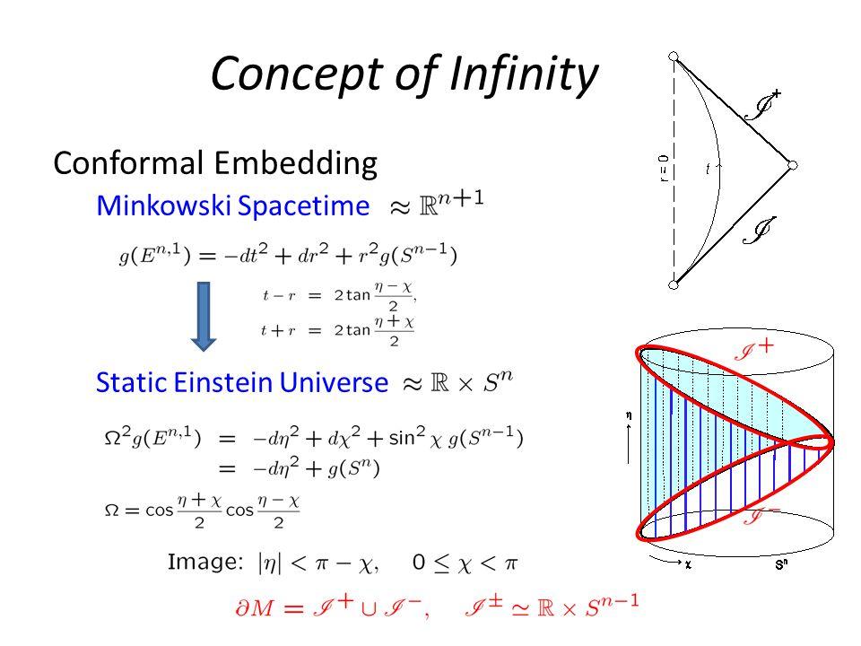 Concept of Infinity Conformal Embedding Minkowski Spacetime Static Einstein Universe