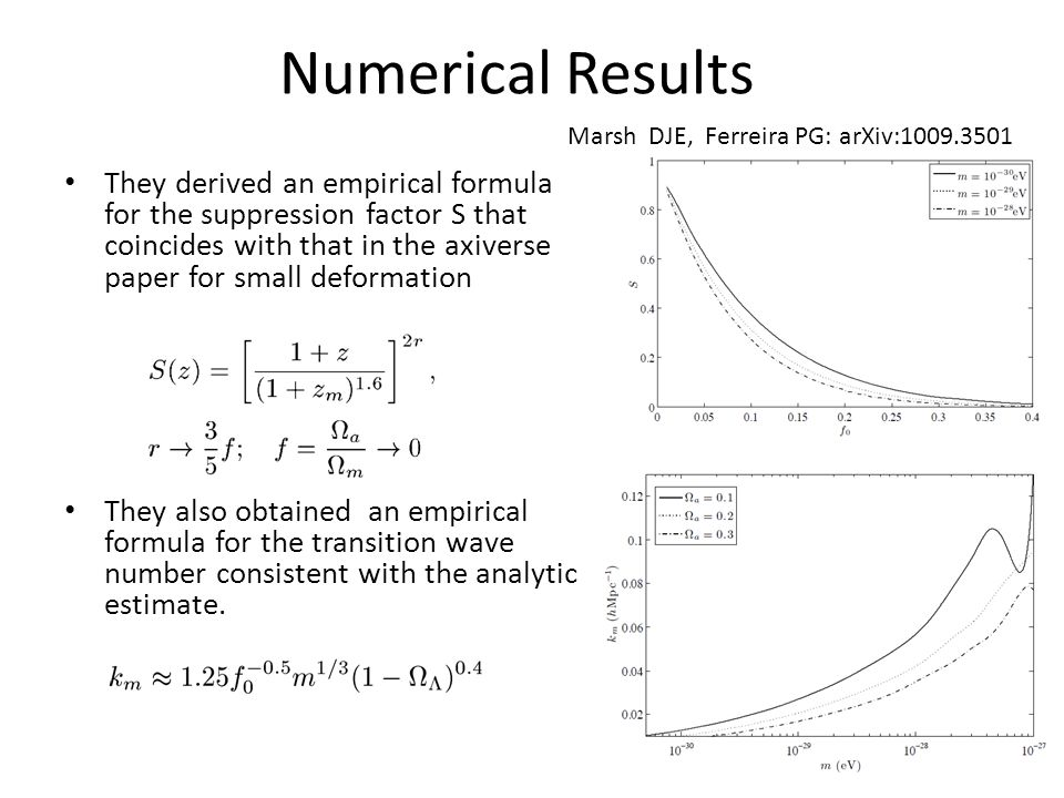 They derived an empirical formula for the suppression factor S that coincides with that in the axiverse paper for small deformation They also obtained an empirical formula for the transition wave number consistent with the analytic estimate.