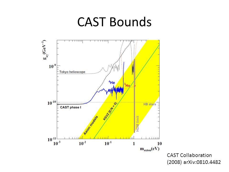 CAST Bounds CAST Collaboration (2008) arXiv:0810.4482