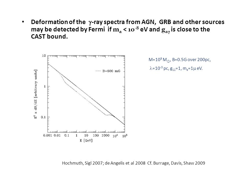 Deformation of the  -ray spectra from AGN, GRB and other sources may be detected by Fermi if m a < 10 -8 eV and g a  is close to the CAST bound.