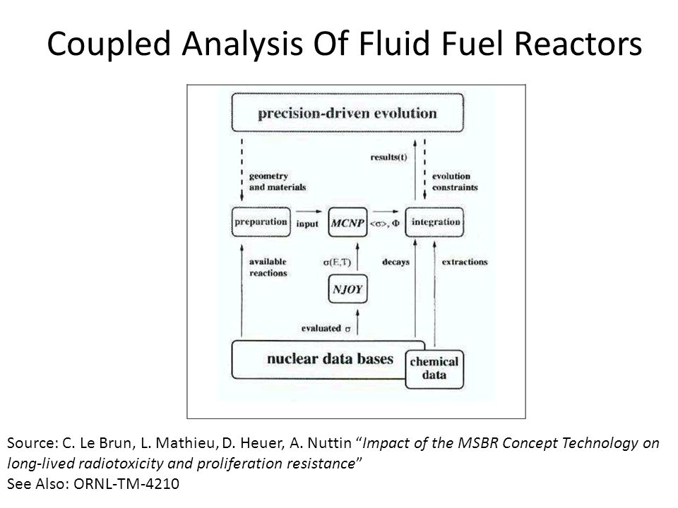Coupled Analysis Of Fluid Fuel Reactors Source: C.