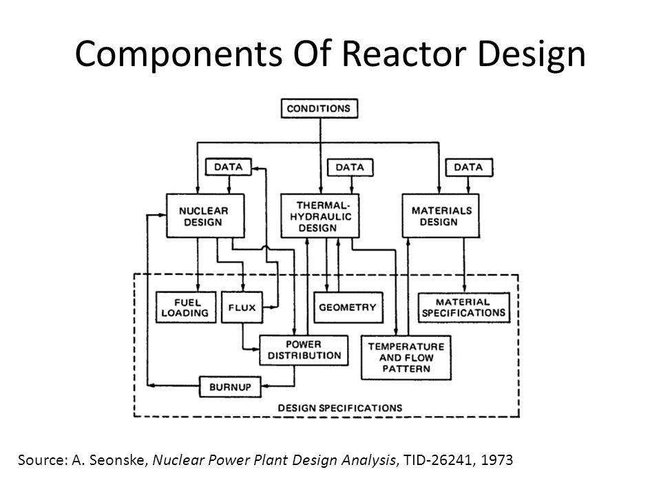 Two-Fluid Protactinium Solution Fuel Salt Blanket Salt Reactor Blanket Reservoir Simple Fuel Processing Optimal System Parameters Highest Breeding Ratio, Shortest Doubling Time