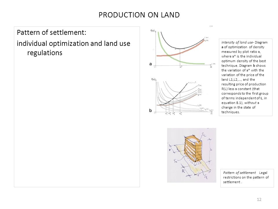 PRODUCTION ON LAND Pattern of settlement: individual optimization and land use regulations 12 Intensity of land use- Diagram a of optimization of density measured by plot ratio a, where a* is the individual optimum density of the best technique.