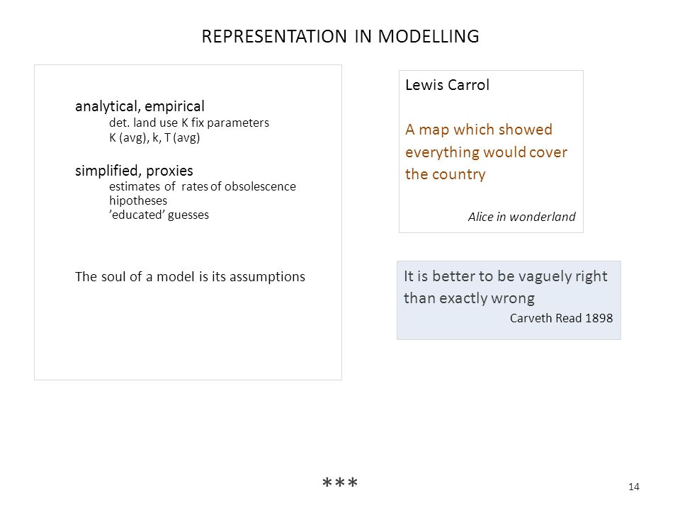 REPRESENTATION IN MODELLING analytical, empirical det.