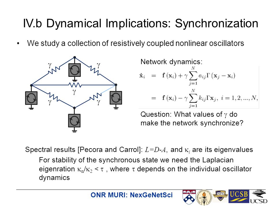 ONR MURI: NexGeNetSci We study a collection of resistively coupled nonlinear oscillators IV.b Dynamical Implications: Synchronization   Spectral results [Pecora and Carrol]: L=D-A, and  i are its eigenvalues For stability of the synchronous state we need the Laplacian eigenration  n /  2 < , where  depends on the individual oscillator dynamics Network dynamics: Question: What values of  do make the network synchronize.