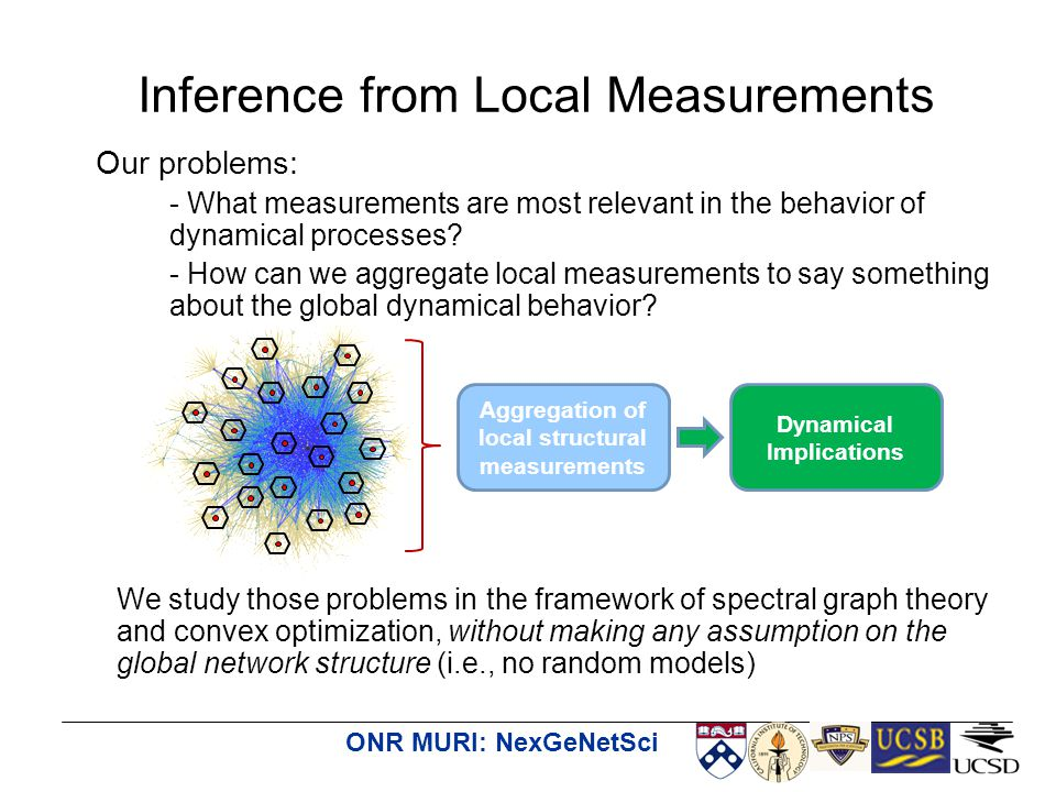 Aggregation of local structural measurements Dynamical Implications ONR MURI: NexGeNetSci Inference from Local Measurements Our problems: 1.