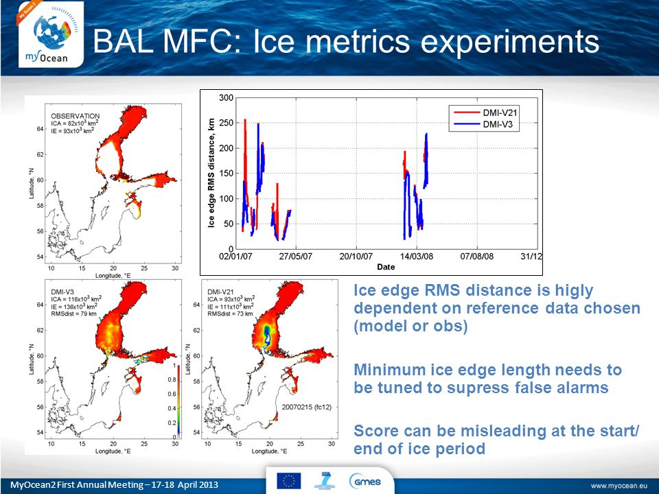 BAL MFC: Ice metrics experiments Ice edge RMS distance is higly dependent on reference data chosen (model or obs) Minimum ice edge length needs to be tuned to supress false alarms Score can be misleading at the start/ end of ice period MyOcean2 First Annual Meeting – 17-18 April 2013