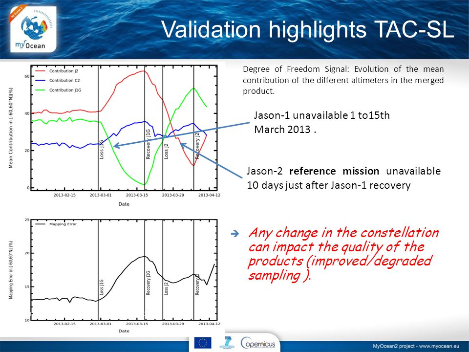 Validation highlights TAC-SL MyOcean2 First Annual Meeting – 17-18 April 2013 Degree of Freedom Signal: Evolution of the mean contribution of the different altimeters in the merged product.
