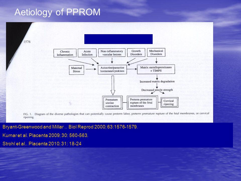 Aetiology of PPROM Bryant-Greenwood and Millar.. Biol Reprod 2000; 63:1576-1579. Kumar et al. Placenta 2009; 30: 560-563. Strohl et al.. Placenta 2010