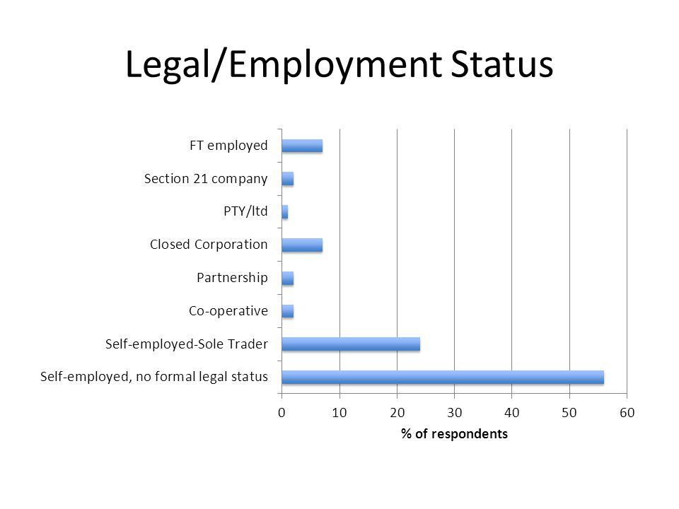 Legal/Employment Status