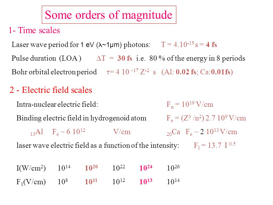 Some orders of magnitude 1- Time scales Laser wave period for 1 eV (  1µm) photons: T = 4.10 -15 s = 4 fs Pulse duration (LOA )  T = 30 fs i.e.