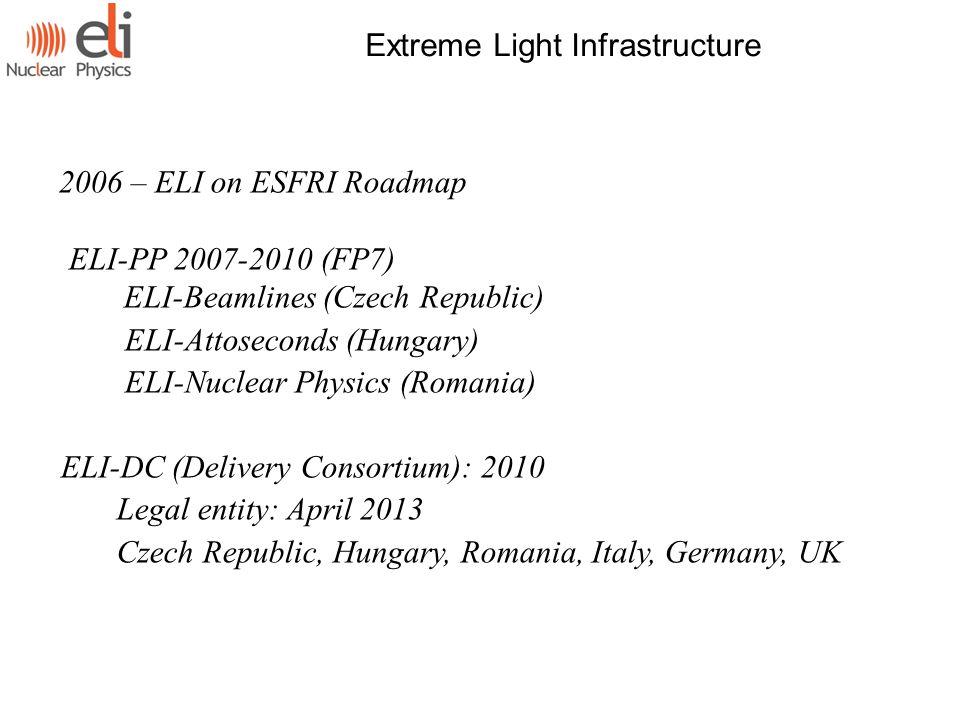 2006 – ELI on ESFRI Roadmap ELI-PP 2007-2010 (FP7) ELI-Beamlines (Czech Republic) ELI-Attoseconds (Hungary) ELI-Nuclear Physics (Romania) ELI-DC (Delivery Consortium): 2010 Legal entity: April 2013 Czech Republic, Hungary, Romania, Italy, Germany, UK Extreme Light Infrastructure