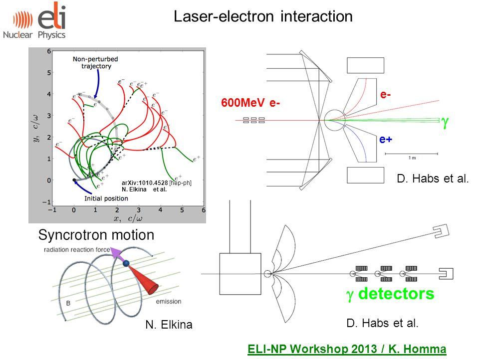 Laser-electron interaction   detectors 600MeV e- e- e+ D.
