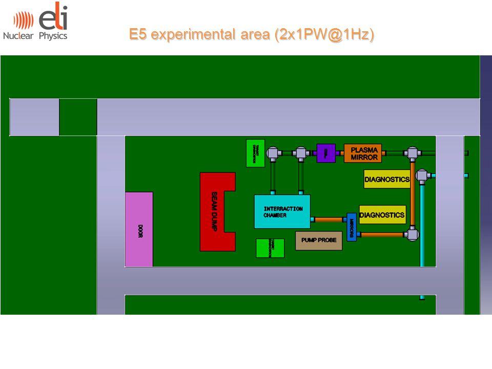 E5 experimental area (2x1PW@1Hz)