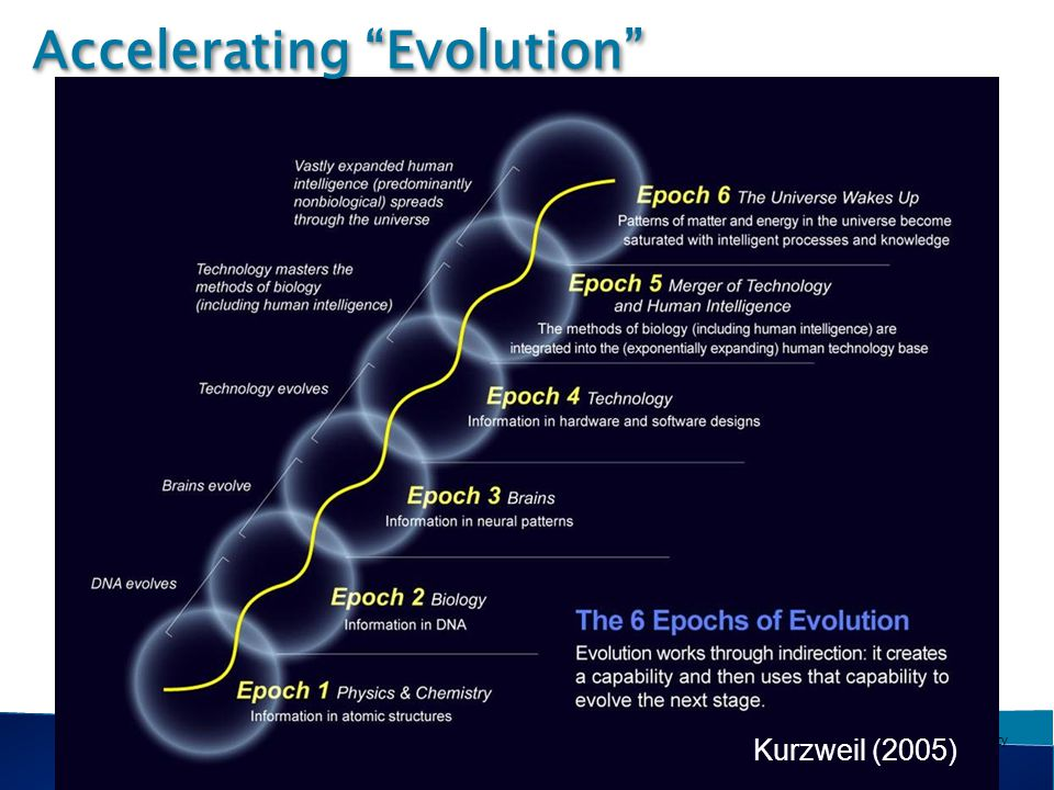 Singularity Course Accelerating Evolution Kurzweil (2005)