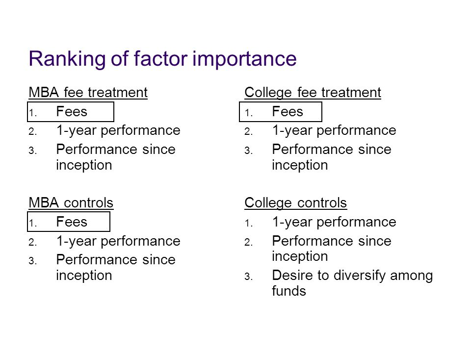 Ranking of factor importance MBA fee treatment 1. Fees 2. 1-year performance 3. Performance since inception MBA controls 1. Fees 2. 1-year performance