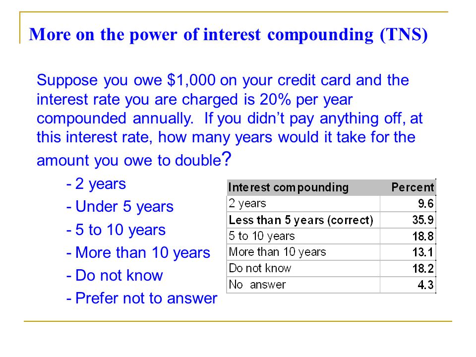 More on the power of interest compounding (TNS) Suppose you owe $1,000 on your credit card and the interest rate you are charged is 20% per year compounded annually.