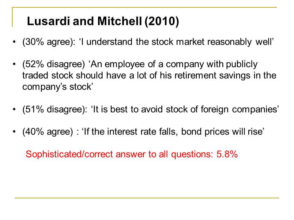 Lusardi and Mitchell (2010) (30% agree): 'I understand the stock market reasonably well' (52% disagree) 'An employee of a company with publicly traded stock should have a lot of his retirement savings in the company's stock' (51% disagree): 'It is best to avoid stock of foreign companies' (40% agree) : 'If the interest rate falls, bond prices will rise' Sophisticated/correct answer to all questions: 5.8%