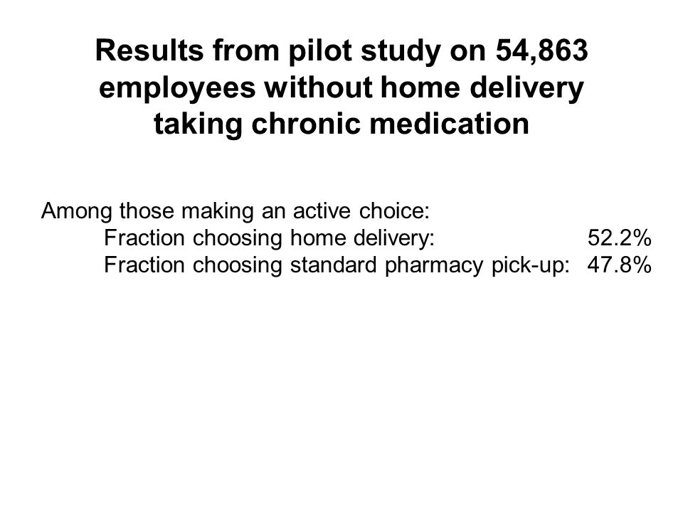Results from pilot study on 54,863 employees without home delivery taking chronic medication Among those making an active choice: Fraction choosing home delivery: 52.2% Fraction choosing standard pharmacy pick-up: 47.8%