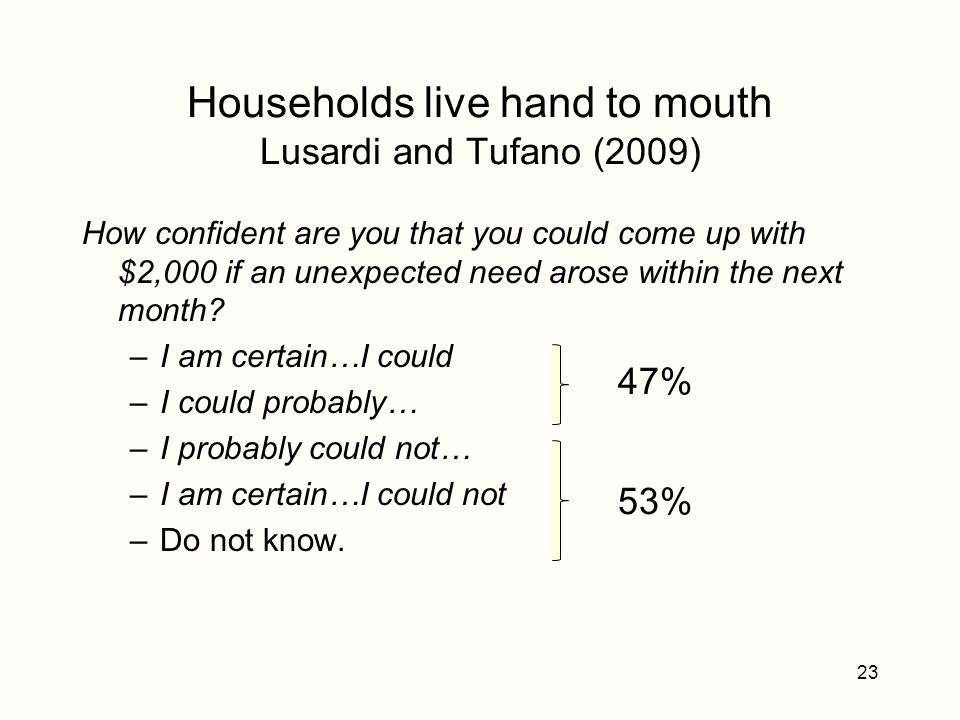 Households live hand to mouth Lusardi and Tufano (2009) How confident are you that you could come up with $2,000 if an unexpected need arose within the next month.